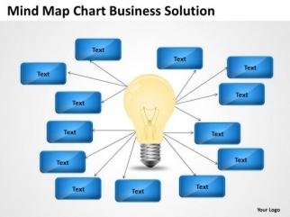 Mind map chart business solution ppt internet plan powerpoint mindmapchartbusinesssolutionpptinternetplanpowerpointtemplates1 mindmapchartbusinesssolutionpptinternetplanpowerpointtemplates2 toneelgroepblik Gallery