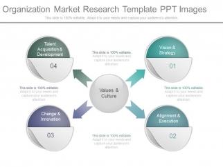 Good market research topics hltv yp vs esc