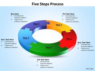 ppt circular flow five scientific method steps powerpoint, Templates