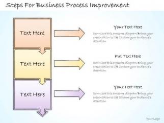 Ppt Slide Steps For Business Process Improvement Sales Plan ...