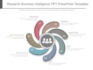 research business intelligence ppt powerpoint templates, Modern powerpoint