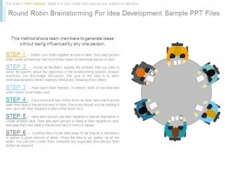 Round Robin Brainstorming For Idea Development Sample Ppt Files ...