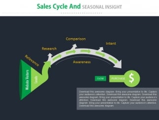 Sales_Cycle_And_Seasonal_Insight_Ppt_Slides_1