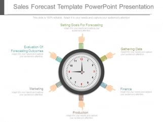 sales forecast template powerpoint presentation - powerpoint templates, Modern powerpoint