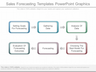 sales forecasting templates powerpoint graphics - powerpoint templates, Modern powerpoint