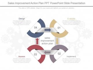 Sales Improvement Action Plan Ppt Powerpoint Slide Presentation ...