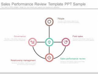 Sales Performance Review Template Ppt Sample - PowerPoint Templates