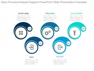 sipoc process analysis diagram powerpoint slide presentation, Modern powerpoint