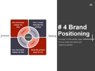 Strategic_Brand_Management_Process_Ppt_PowerPoint_Presentation_Complete_Deck_With_Slides_Slide_28