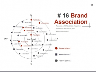 Strategic_Brand_Management_Process_Ppt_PowerPoint_Presentation_Complete_Deck_With_Slides_Slide_41