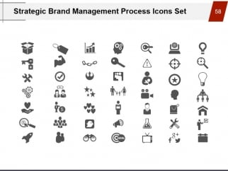 Strategic_Brand_Management_Process_Ppt_PowerPoint_Presentation_Complete_Deck_With_Slides_Slide_58