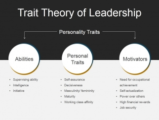 Trait_Theory_Of_Leadership_Ppt_PowerPoint_Presentation_Infographics_Slide_1