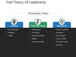 Trait_Theory_Of_Leadership_Template_2_Ppt_PowerPoint_Presentation_Graphics_Slide_1