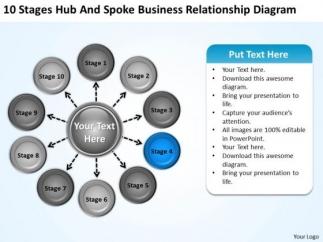 relationship diagram templates