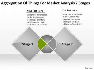 marketing analysis sample