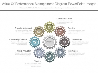 Value_Of_Performance_Management_Diagram_Powerpoint_Images_1