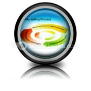 Marketing Process Chart PowerPoint Icon Cc