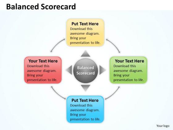 Business Cycle Diagram Balanced Scorecard For Marketing Process Sales Diagram