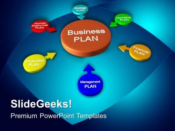 Business Plan Diagram Management Theme PowerPoint Templates Ppt Backgrounds For Slides 0413