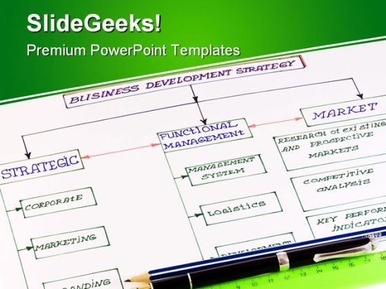 Business Scheme Marketing PowerPoint Themes And PowerPoint Slides 0511