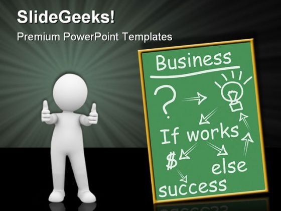 Idea Business PowerPoint Templates And PowerPoint Backgrounds 0611