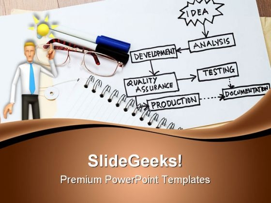 Idea To Product Business PowerPoint Templates And PowerPoint Backgrounds 0511