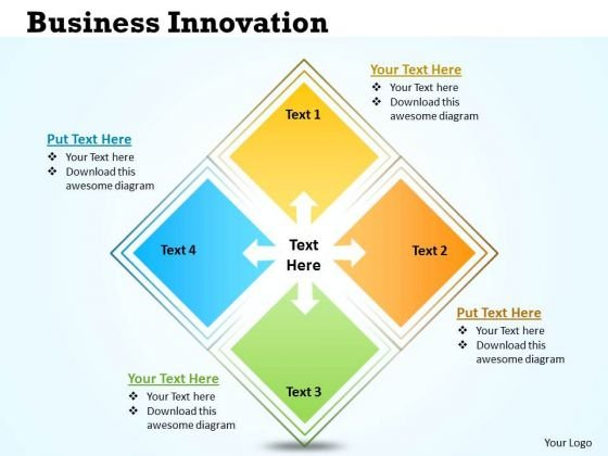 Marketing Diagram Business Innovation Diagram With 4 Stages Business Framework Model