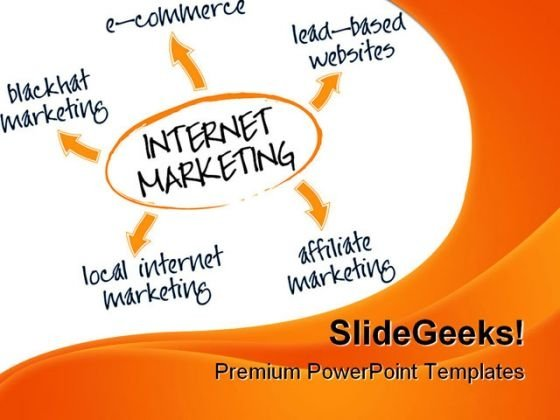 Marketing Internet PowerPoint Backgrounds And Templates 0111