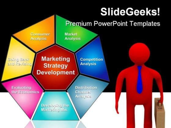 Marketing Strategies Development Business PowerPoint Templates And PowerPoint Backgrounds 0311