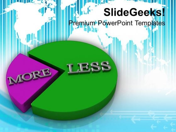 More And Less Segments Of Pie Chart PowerPoint Templates Ppt Backgrounds For Slides 0113