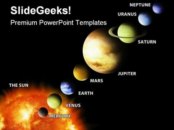 Solar System Science PowerPoint Themes And PowerPoint Slides 0411