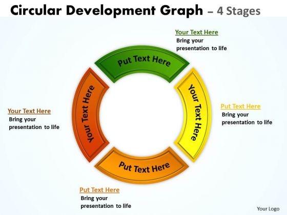 Strategic Management Circular Development Graph 4 Stages Sales Diagram