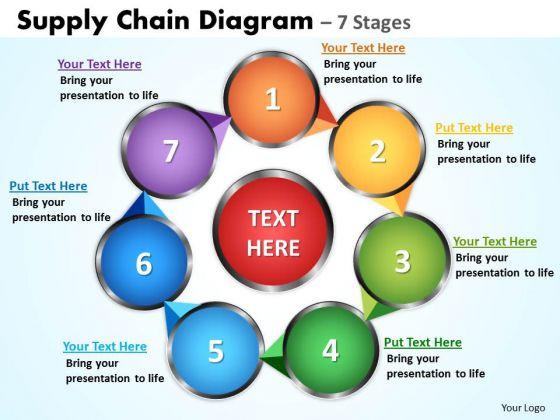 Strategic Management Supply Chain Diagrams 7 Stages Strategy Diagram