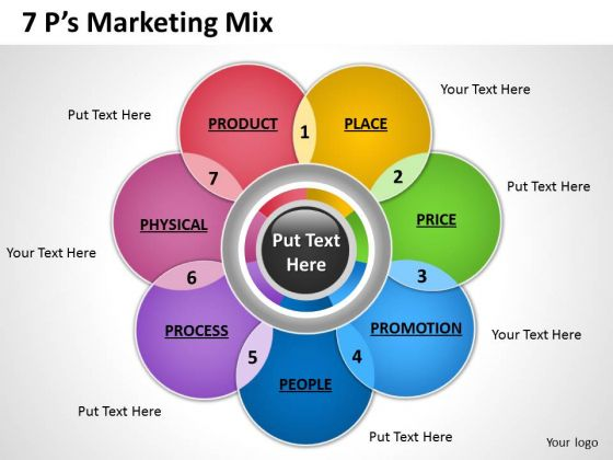 Strategy Diagram 7p Marketing Mix Business Cycle Diagram