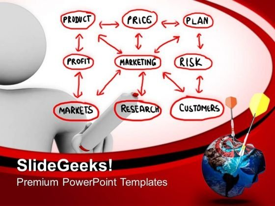 Strategy Marketing PowerPoint Templates And PowerPoint Themes 0612