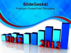 2012 To 2013 Business Growth Per Year PowerPoint Templates Ppt Backgrounds For Slides 1212