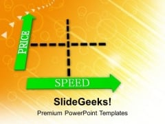 Analysis Of Cheap And Fast Rules Of Business PowerPoint Templates Ppt Backgrounds For Slides 0413
