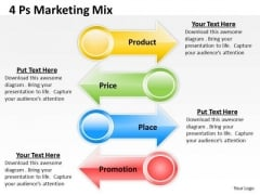 Business Cycle Diagram 4 Ps Arrow Marketing Mix Strategy Diagram