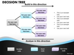 Business Cycle Diagram Decision Tree Ppt Flow Chart Strategic Management