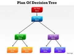Business Finance Strategy Development Plan Of Decision Tree Mba Models And Frameworks