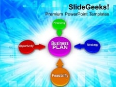 Business Plan Depends On Many Factors PowerPoint Templates Ppt Backgrounds For Slides 0513