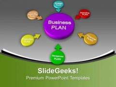 Business Plan Is Important For Success PowerPoint Templates Ppt Backgrounds For Slides 0513