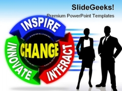 Change Communication Business PowerPoint Themes And PowerPoint Slides 0211
