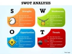 Consulting Diagram Swot Analysis Strategic Management