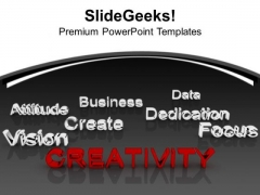 Creativity At Forefront Concept Dedication PowerPoint Templates Ppt Backgrounds For Slides 1112