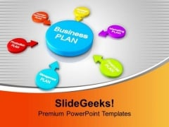 Different Needs To Make Business Plan PowerPoint Templates Ppt Backgrounds For Slides 0313
