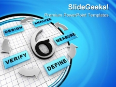 Dmadv Project Business PowerPoint Templates And PowerPoint Backgrounds 0611
