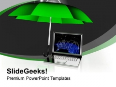 Green Umbrella With Laptop Technology PowerPoint Templates Ppt Backgrounds For Slides 0113