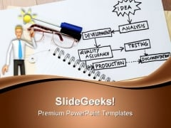 Idea To Product Business PowerPoint Themes And PowerPoint Slides 0511