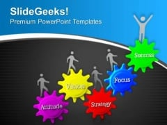 Make A Attitude And Vision For Success PowerPoint Templates Ppt Backgrounds For Slides 0713